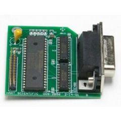 2506-1529 Fluke Interface